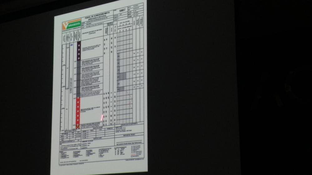 Detalhe do Relatório de Sondagem